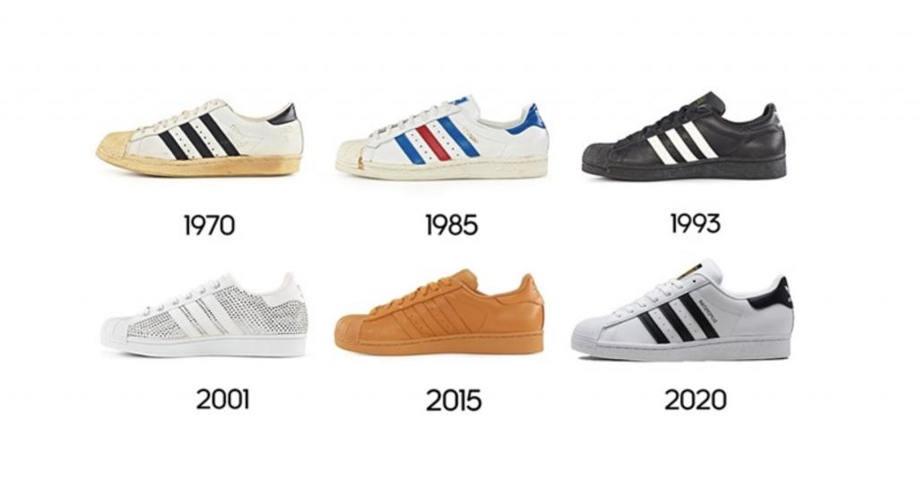 adidas Superstar na przestrzeni lat fot. adidas