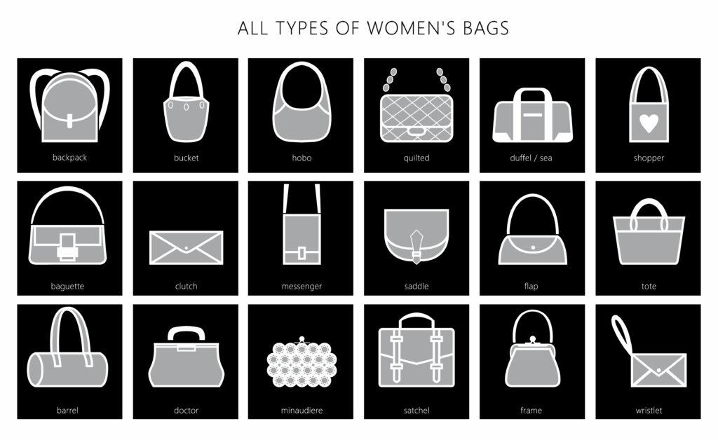 rodzaje damskich torebek